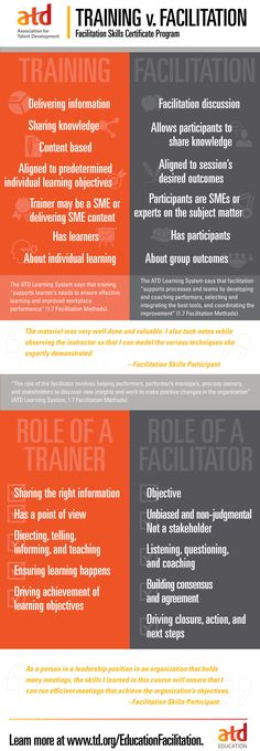 strengths of self instructional training