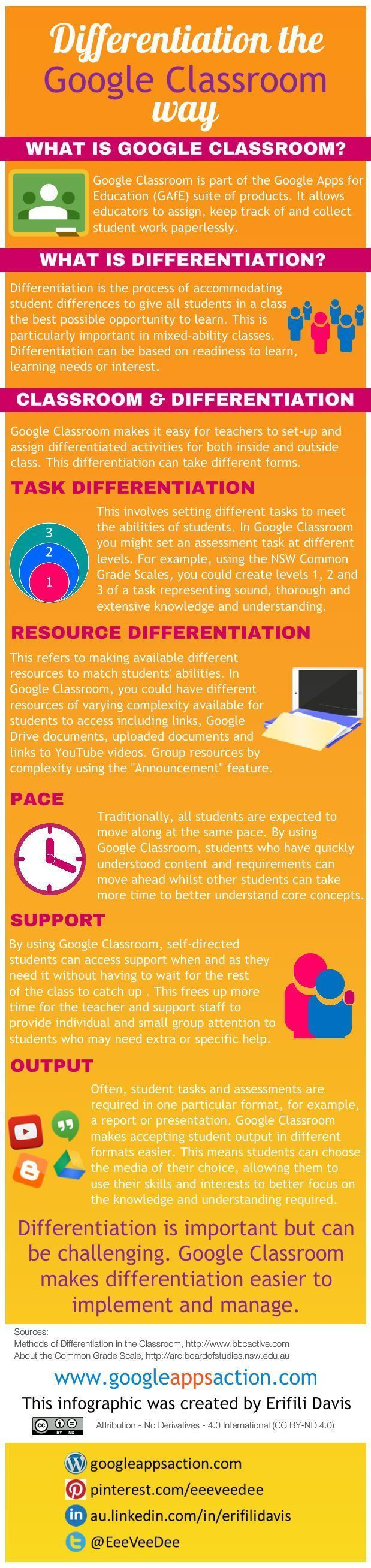 ways to use differentiated instruction in the classroom